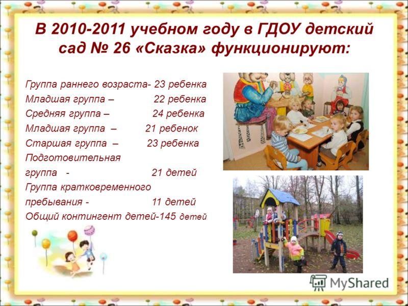 В 2010-2011 учебном году в ГДОУ детский сад 26 «Сказка» функционируют: Группа раннего возраста- 23 ребенка Младшая группа – 22 ребенка Средняя группа – 24 ребенка Младшая группа – 21 ребенок Старшая группа – 23 ребенка Подготовительная группа - 21 де