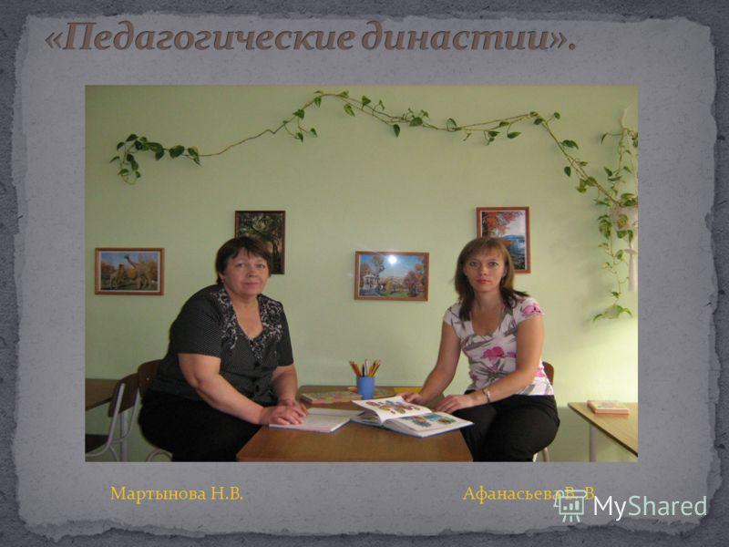 Мартынова Н.В.Афанасьева В. В.