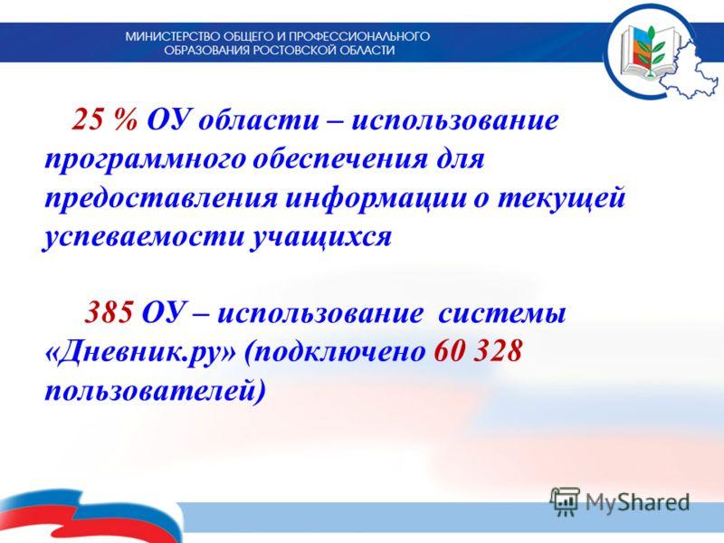 25 % ОУ области – использование программного обеспечения для предоставления информации о текущей успеваемости учащихся 385 ОУ – использование системы «Дневник.ру» (подключено 60 328 пользователей)
