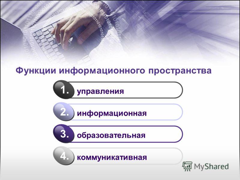 управления 1. информационная 2. образовательная 3. коммуникативная 4. Функции информационного пространства