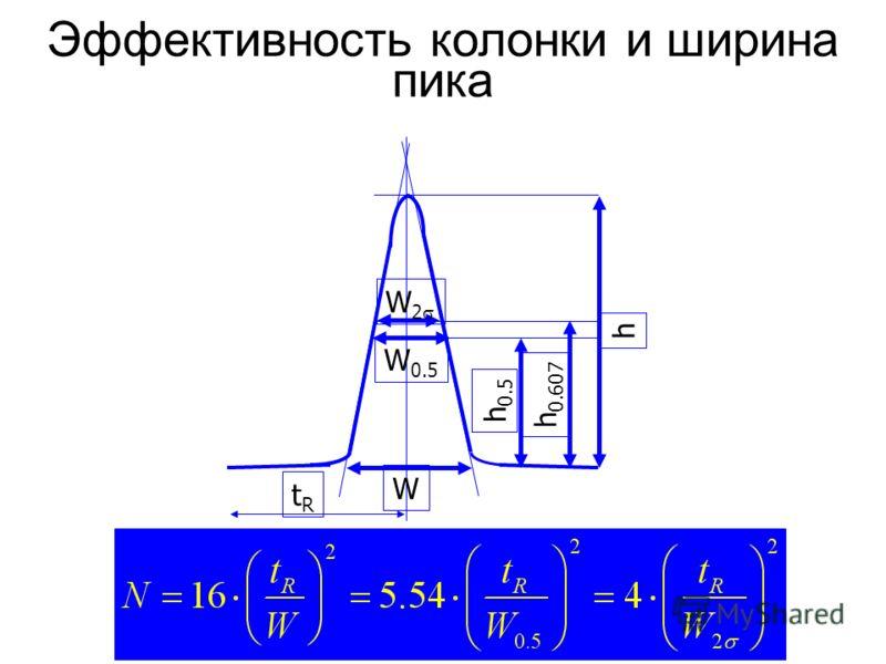 Эффективность колонки и ширина пика W W 2 W 0.5 h h 0.5 h 0.607 tRtR