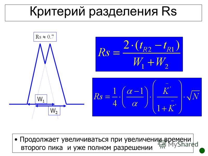 Критерий разделения Rs W1W1 W2W2 Rs 0.7 Продолжает увеличиваться при увеличении времени второго пика и уже полном разрешении