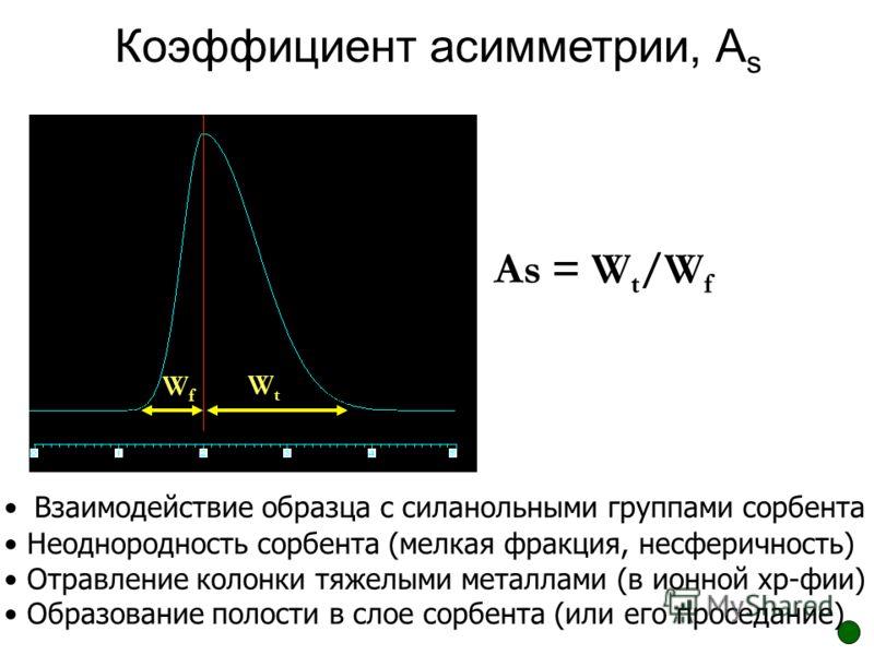 Коэффициент асимметрии, А s As = W t /W f Взаимодействие образца с силанольными группами сорбента Неоднородность сорбента (мелкая фракция, несферичность) Отравление колонки тяжелыми металлами (в ионной хр-фии) Образование полости в слое сорбента (или