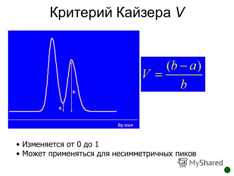 Критерий Кайзера V Изменяется от 0 до 1 Может применяться для несимметричных пиков