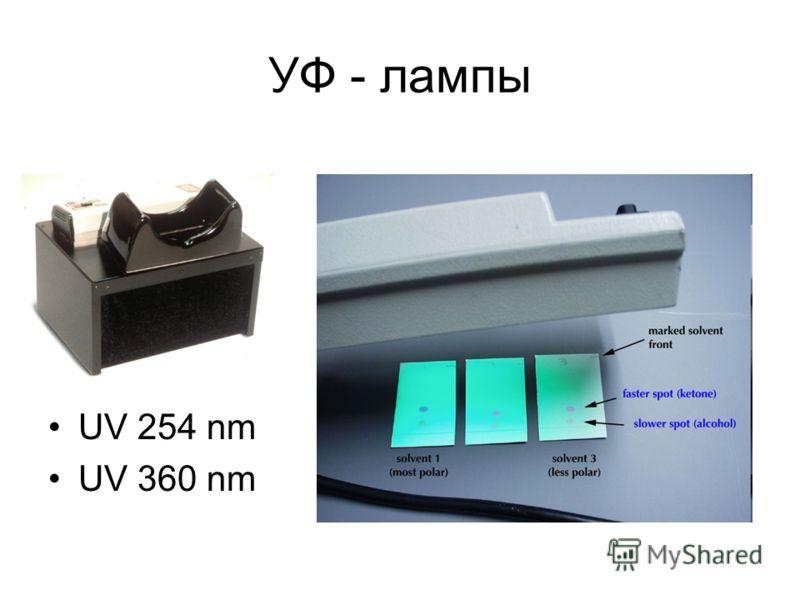 УФ - лампы UV 254 nm UV 360 nm