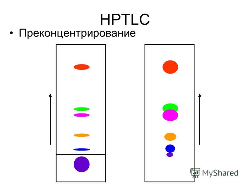 HPTLC Преконцентрирование