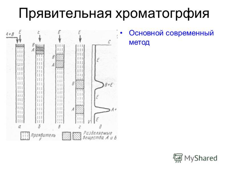 Прявительная хроматогрфия Основной современный метод