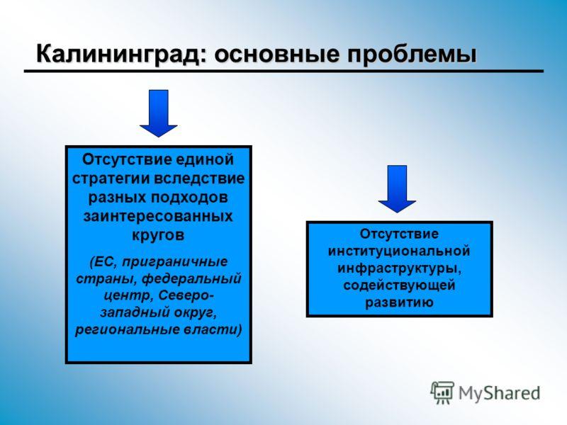 Калининград: основные проблемы Отсутствие единой стратегии вследствие разных подходов заинтересованных кругов (ЕС, приграничные страны, федеральный центр, Северо- западный округ, региональные власти) Отсутствие институциональной инфраструктуры, содей