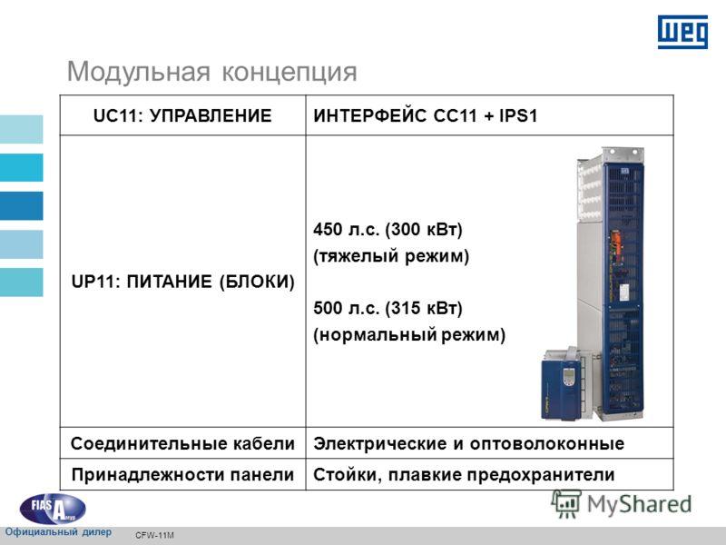 2 UP-11 – инвертор – блок питания Модульный привод CFW11– UC11 & UP11 UC-11 – блок управления CFW-11M Официальный дилер