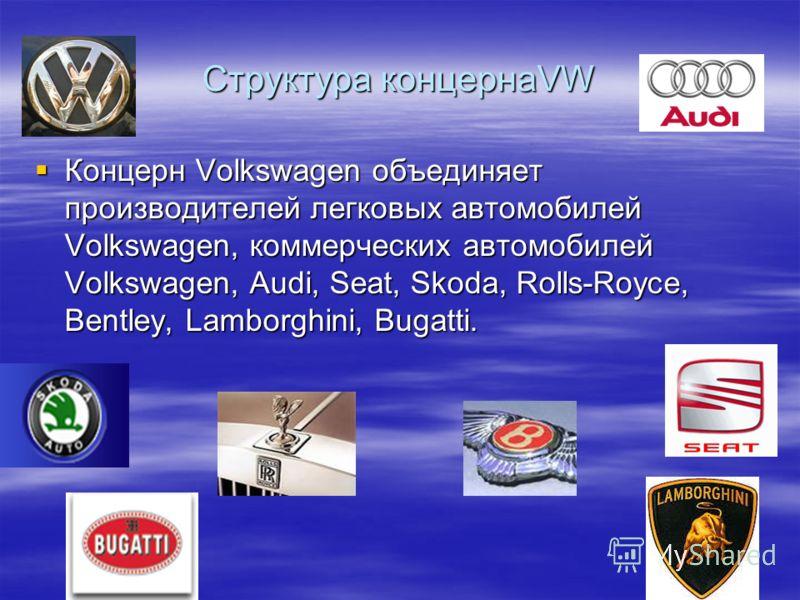 Структура концернаVW Концерн Volkswagen объединяет производителей легковых автомобилей Volkswagen, коммерческих автомобилей Volkswagen, Audi, Seat, Skoda, Rolls-Royce, Bentley, Lamborghini, Bugatti. Концерн Volkswagen объединяет производителей легков