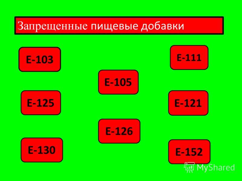 Запрещенные пищевые добавки Е-103 Е-105 Е-111 Е-121 Е-125 Е-126 Е-130 Е-152
