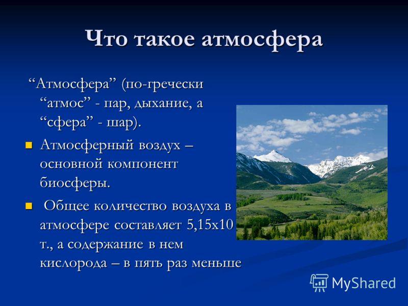 Что такое атмосфера Атмосфера (по-гречески атмос - пар, дыхание, а сфера - шар). Атмосфера (по-гречески атмос - пар, дыхание, а сфера - шар). Атмосферный воздух – основной компонент биосферы. Атмосферный воздух – основной компонент биосферы. Общее ко