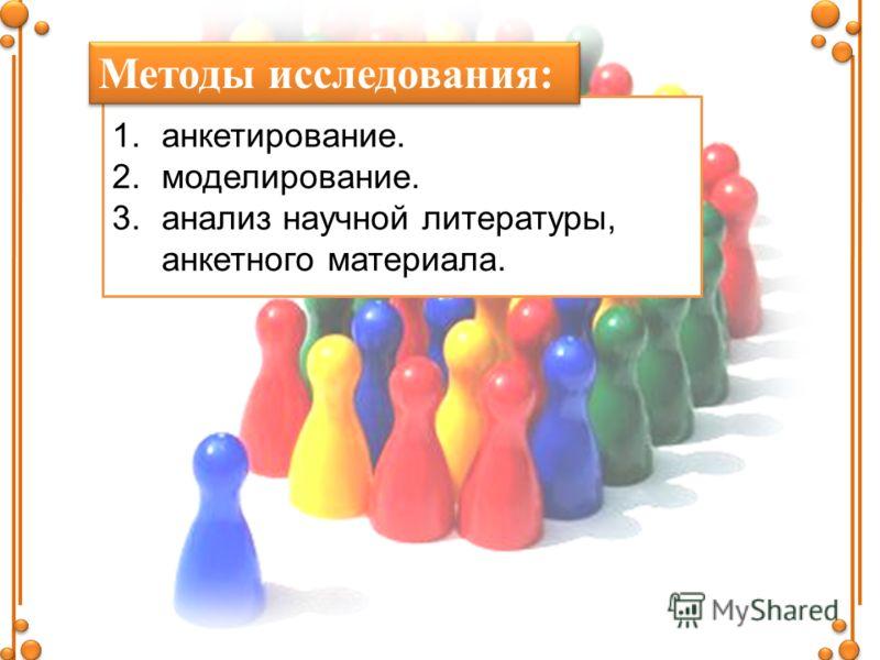 1.анкетирование. 2.моделирование. 3.анализ научной литературы, анкетного материала. Методы исследования: