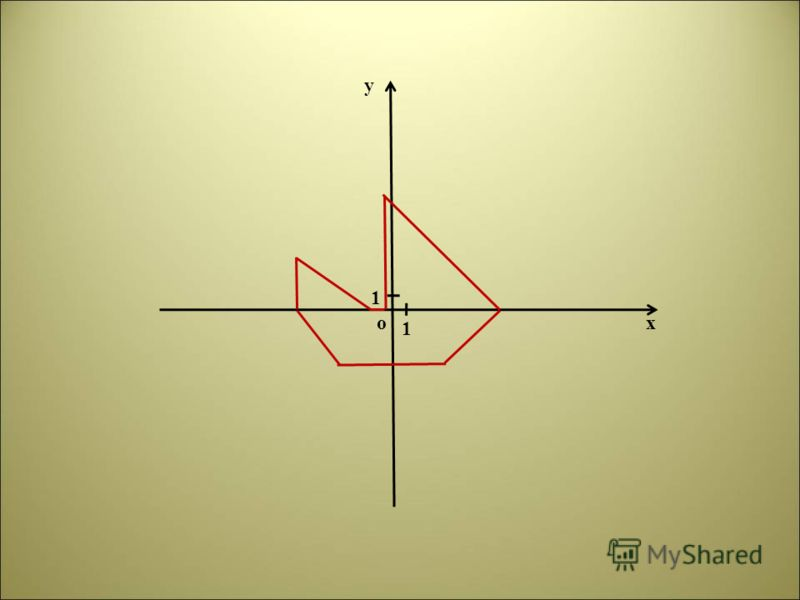 Решение квадратных уравнений