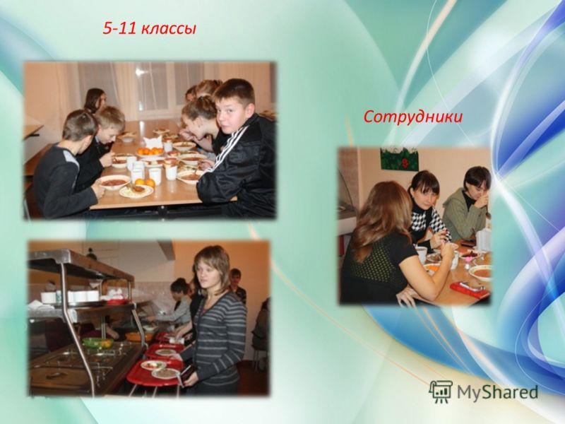 5-11 классы Сотрудники