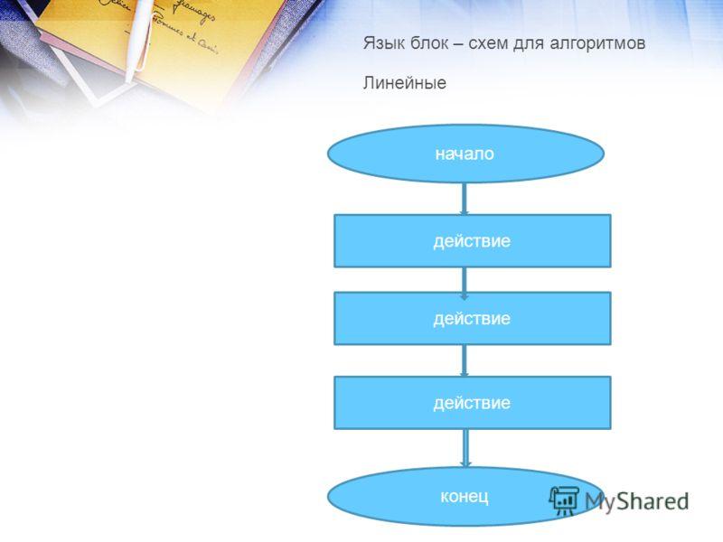 Язык блок – схем для алгоритмов Линейные начало действие конец действие