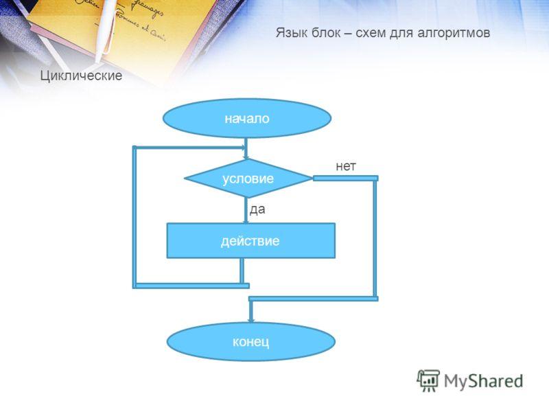 Язык блок – схем для алгоритмов Циклические да нет начало действие конец условие