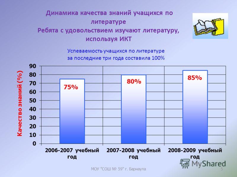 МОУ СОШ 59 г. Барнаула4 Динамика качества знаний учащихся по русскому языку заметно растёт в связи с использованием ИКТ Успеваемость учащихся: 100%