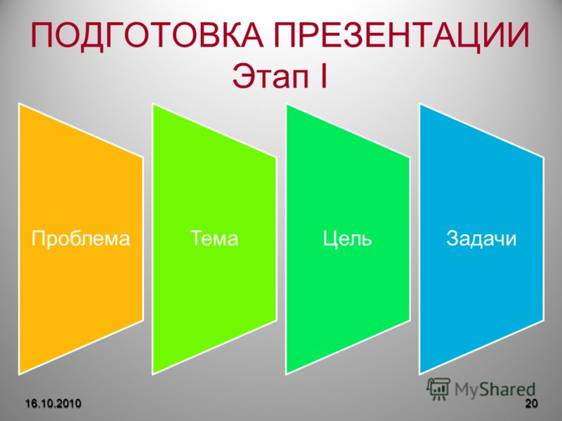 ПОДГОТОВКА ПРЕЗЕНТАЦИИ Этап I 16.10.201020