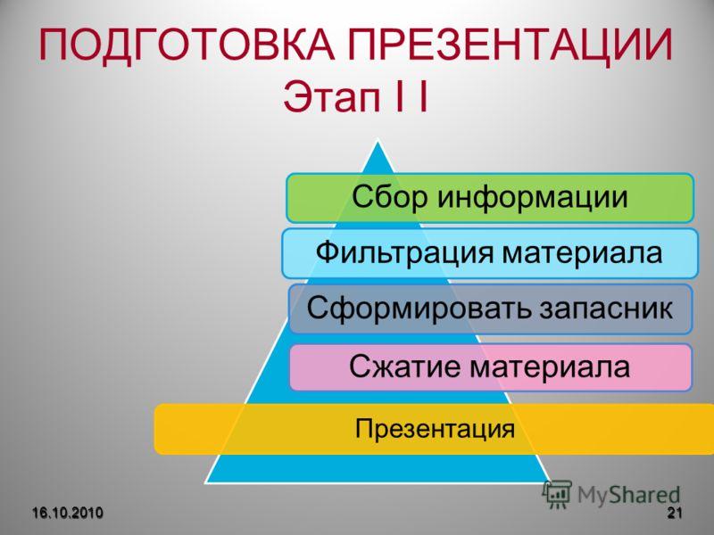 ПОДГОТОВКА ПРЕЗЕНТАЦИИ Этап I I 16.10.201021