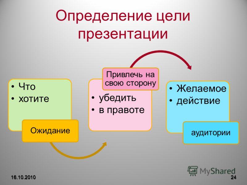 Определение цели презентации 16.10.201024