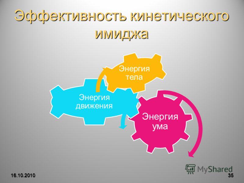 Эффективность кинетического имиджа 16.10.201035