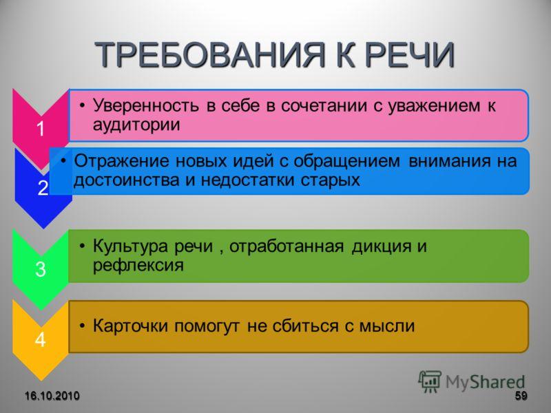 ТРЕБОВАНИЯ К РЕЧИ 16.10.201059