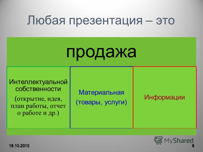 Любая презентация – это 16.10.20108