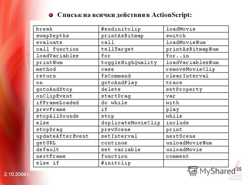 2.10.2004 г. 35 Списък на всички действия в ActionScript: