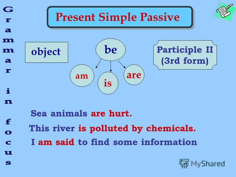 object be am is are Present Simple Passive Participle II (3rd form) Sea animals are hurt. This river is polluted by chemicals. I am said to find some information