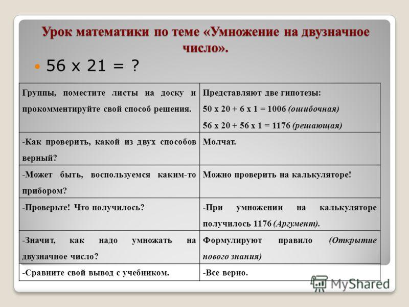 Урок математики по теме «Умножение на двузначное число». 56 х 21 = ? Группы, поместите листы на доску и прокомментируйте свой способ решения. Представляют две гипотезы: 50 х 20 + 6 х 1 = 1006 (ошибочная) 56 х 20 + 56 х 1 = 1176 (решающая) -Как провер