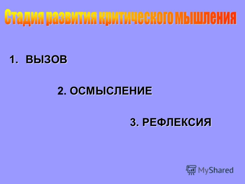 1.ВЫЗОВ ОСМЫСЛЕНИЕ 2. ОСМЫСЛЕНИЕ 3. РЕФЛЕКСИЯ 3. РЕФЛЕКСИЯ
