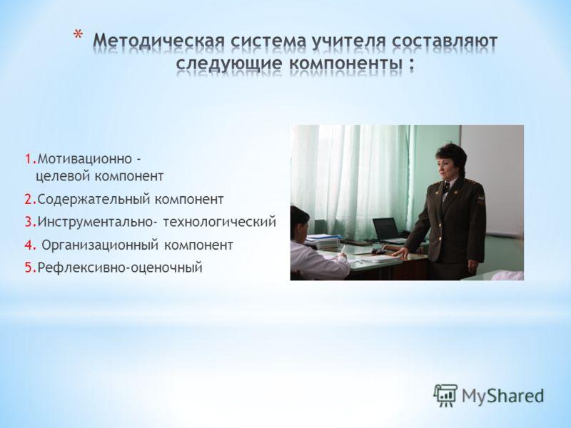 1.Мотивационно - целевой компонент 2.Содержательный компонент 3.Инструментально- технологический 4. Организационный компонент 5.Рефлексивно-оценочный