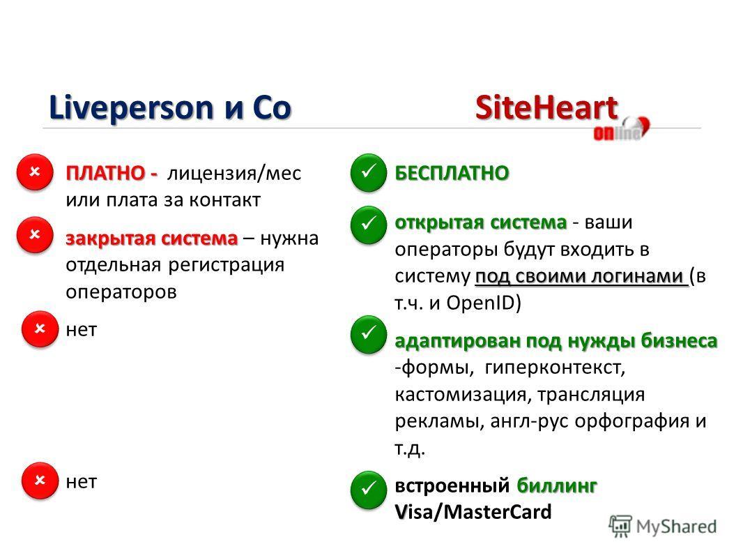 ПЛАТНО -ПЛАТНО - лицензия/мес или плата за контакт закрытая системазакрытая система – нужна отдельная регистрация операторов нет SiteHeart Liveperson и Co БЕСПЛАТНОБЕСПЛАТНО открытая система под своими логинамиоткрытая система - ваши операторы будут
