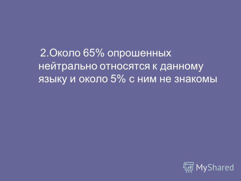 2.Около 65% опрошенных нейтрально относятся к данному языку и около 5% с ним не знакомы