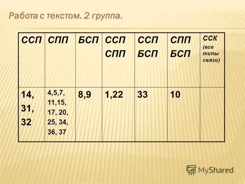 Работа с текстом. 2 группа. ССПСППБСПССП СПП ССП БСП СПП БСП ССК (все типы связи) 14, 31, 32 4,5,7, 11,15, 17, 20, 25, 34, 36, 37 8,91,223310