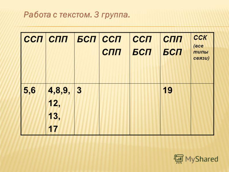 Работа с текстом. 3 группа. ССПСППБСПССП СПП ССП БСП СПП БСП ССК (все типы связи) 5,64,8,9, 12, 13, 17 319