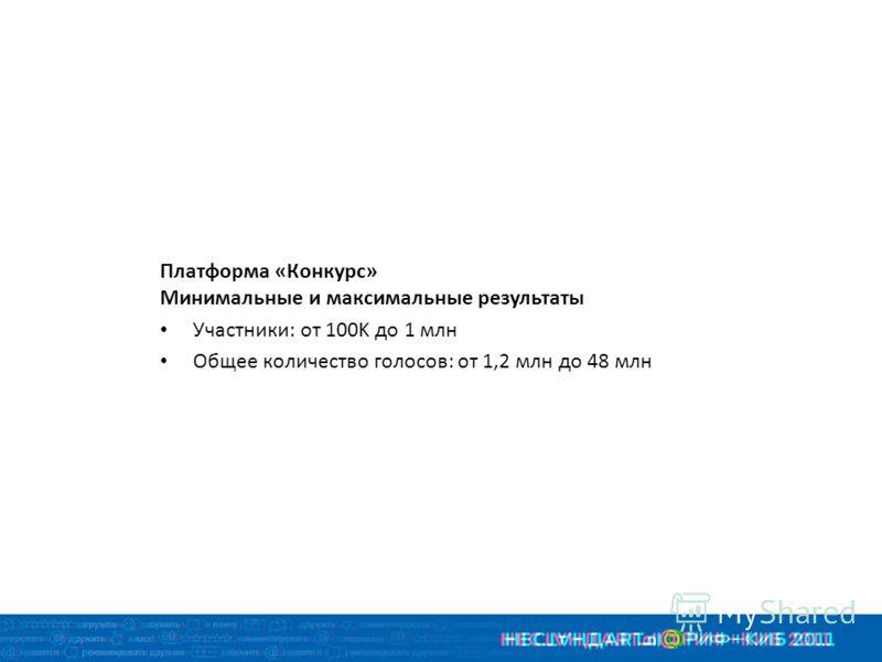 Платформа «Конкурс» Минимальные и максимальные результаты Участники: от 100K до 1 млн Общее количество голосов: от 1,2 млн до 48 млн
