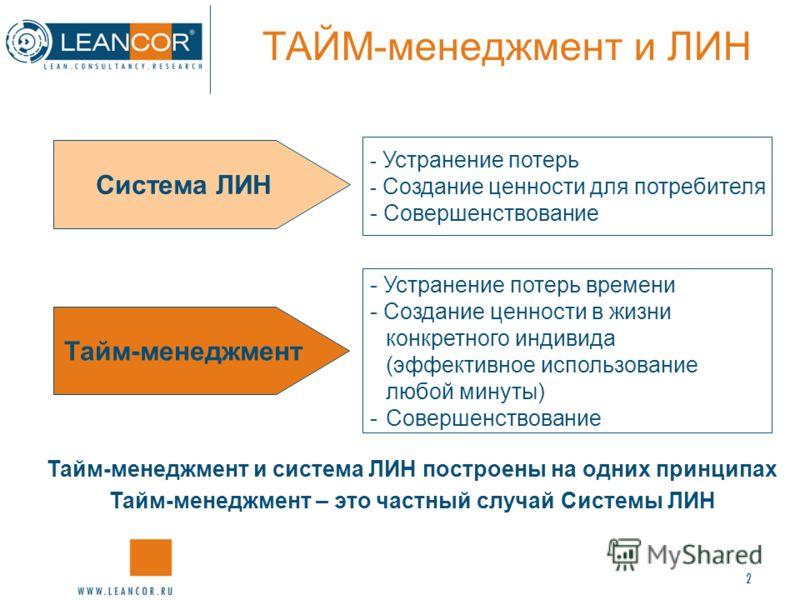 2 ТАЙМ-менеджмент и ЛИН Тайм-менеджмент и система ЛИН построены на одних принципах Тайм-менеджмент – это частный случай Системы ЛИН Система ЛИН Тайм-менеджмент - Устранение потерь - Создание ценности для потребителя - Совершенствование - Устранение п