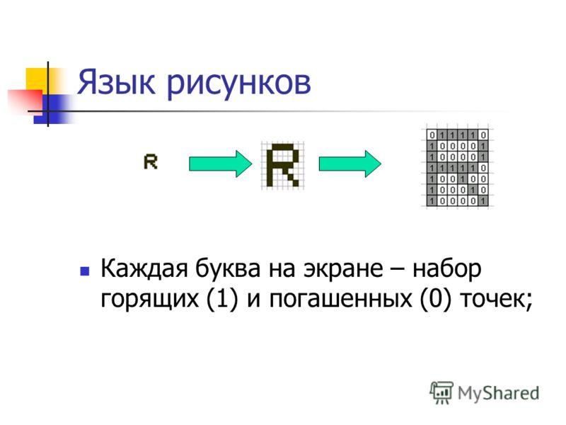 Язык рисунков Каждая буква на экране – набор горящих (1) и погашенных (0) точек;