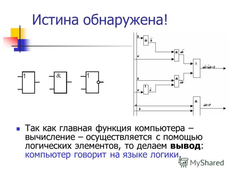 Истина обнаружена! Так как главная функция компьютера – вычисление – осуществляется с помощью логических элементов, то делаем вывод: компьютер говорит на языке логики.