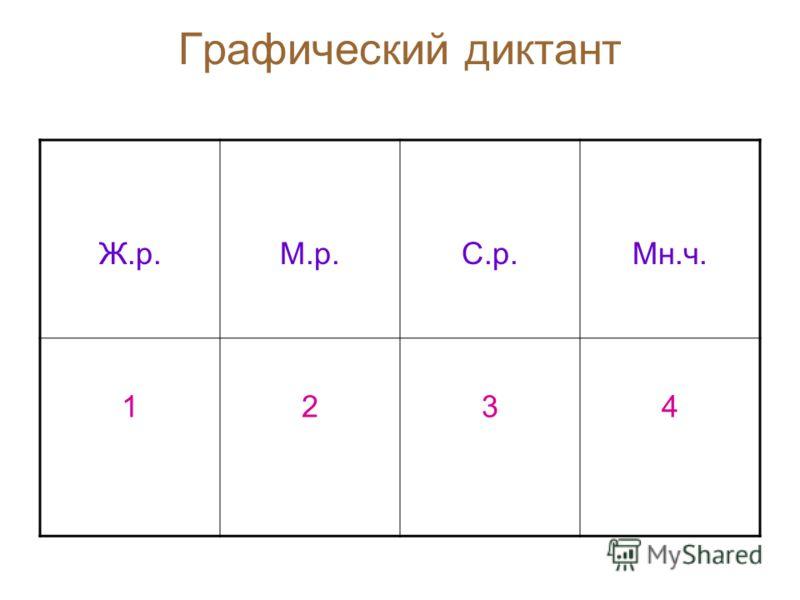 Графический диктант Ж.р.М.р.С.р.Мн.ч. 1234