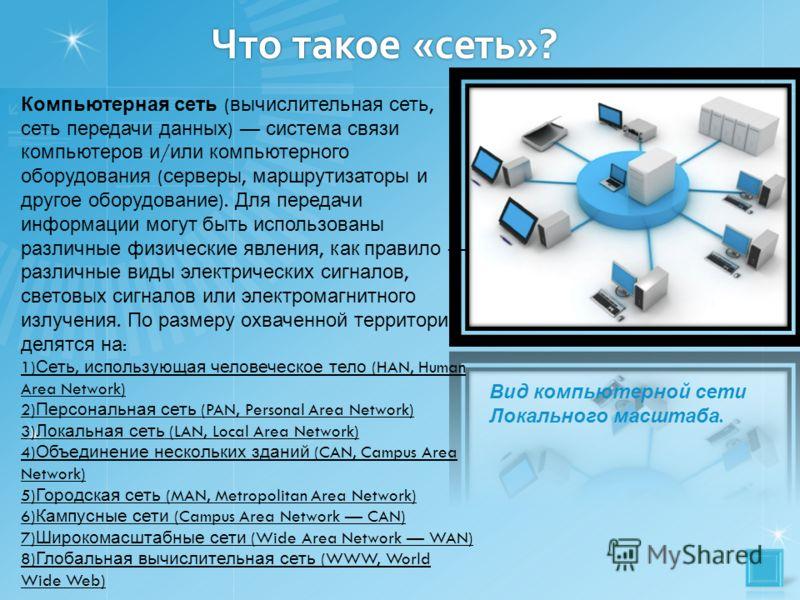 Что такое «сеть»? Что такое «сеть»? Компьютерная сеть ( вычислительная сеть, сеть передачи данных ) система связи компьютеров и / или компьютерного оборудования ( серверы, маршрутизаторы и другое оборудование ). Для передачи информации могут быть исп