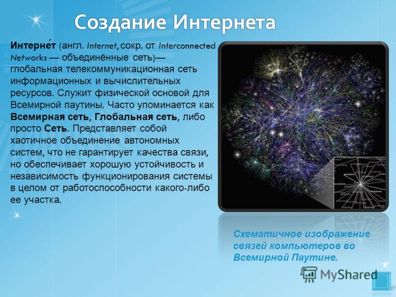 Создание Интернета Создание Интернета Интерне́т ( англ. Internet, сокр. от Interconnected Networks объединённые сеть ) глобальная телекоммуникационная сеть информационных и вычислительных ресурсов. Служит физической основой для Всемирной паутины. Час