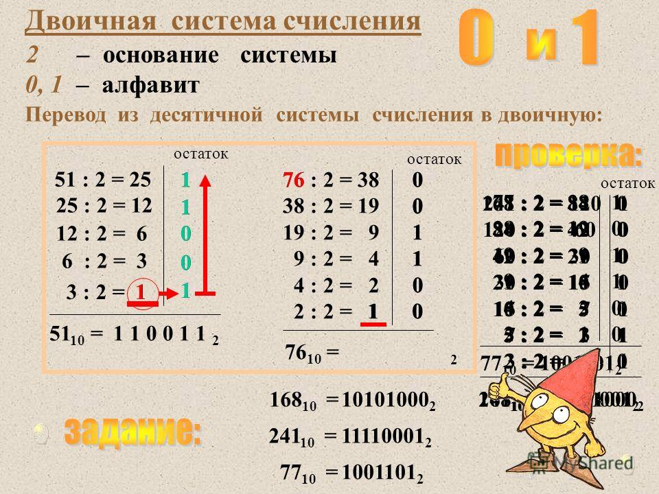 Двоичная система счисления p=2 – основание системы; 0, 1 – алфавит Лейбниц (Leibniz) Готфрид Вильгельм (1646-1716) немецкий философ, математик, физик, языковед Лейбниц, изрядное время уделивший двоичной (бинарной) математике, видел в ней «… прообраз