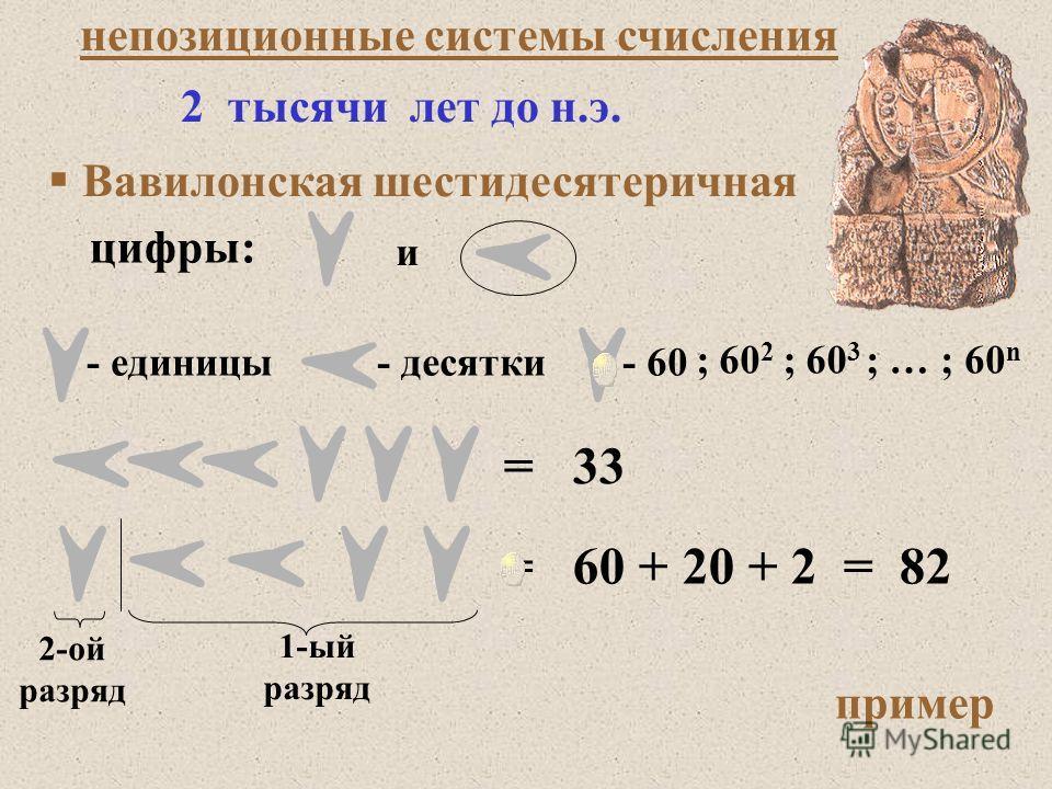 Единичная («палочная») Период палеолита. 10-11 тысяч лет до н.э. 2,5 тысяч лет до н.э. Древнеегипетская десятичная непозиционная система - единицы- десятки- сотни = 3 4 5 непозиционные системы счисления или см. пример