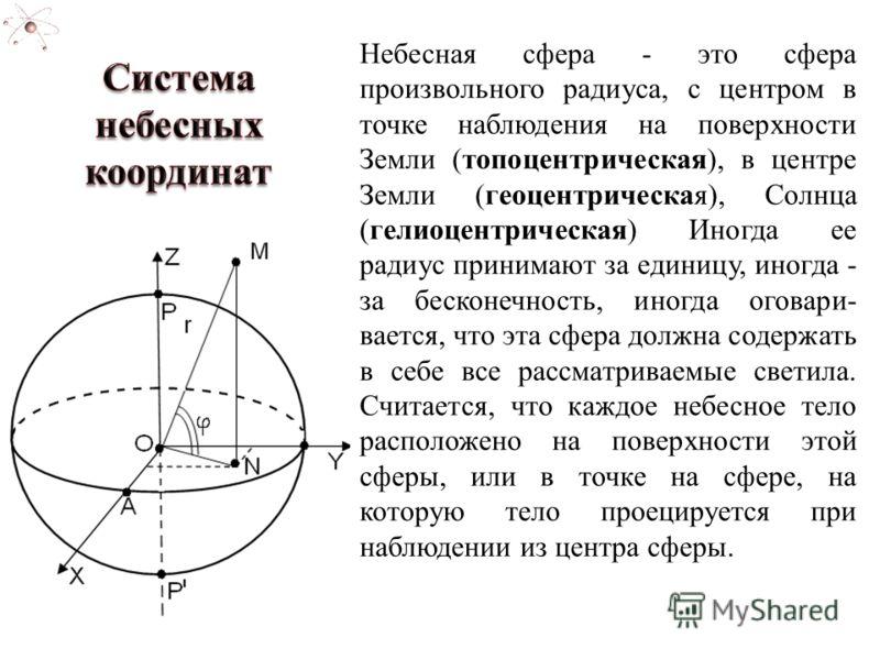 Небесная сфера - это сфера произвольного радиуса, с центром в точке наблюдения на поверхности Земли (топоцентрическая), в центре Земли (геоцентрическая), Солнца (гелиоцентрическая) Иногда ее радиус принимают за единицу, иногда - за бесконечность, ино