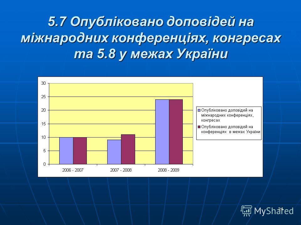 24 5.7 Опубліковано доповідей на міжнародних конференціях, конгресах та 5.8 у межах України