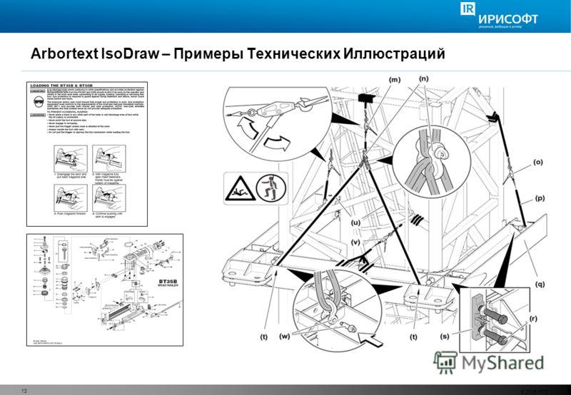 © 2006 PTC 13 Arbortext IsoDraw – Примеры Технических Иллюстраций