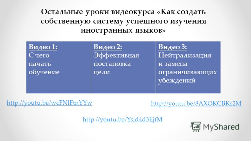 Видео 1: С чего начать обучение Видео 2: Эффективная постановка цели Видео 3: Нейтрализация и замена ограничивающих убеждений Остальные уроки видеокурса «Как создать собственную систему успешного изучения иностранных языков» http://youtu.be/wcFNlFtnY